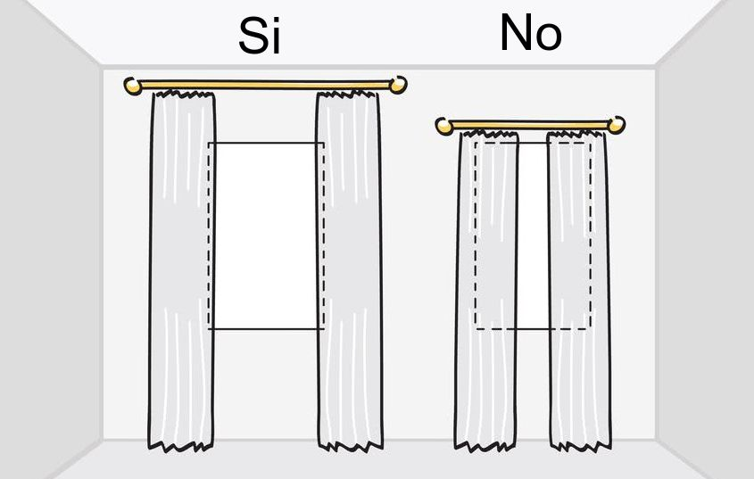 Cálculo de tela para cortinas – decoRevista